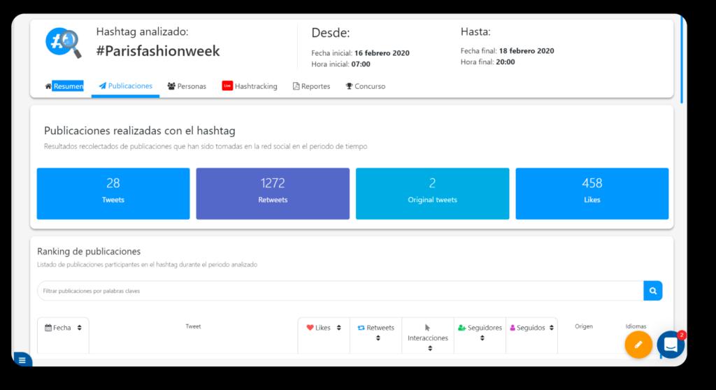 herramienta para analizar hashtags