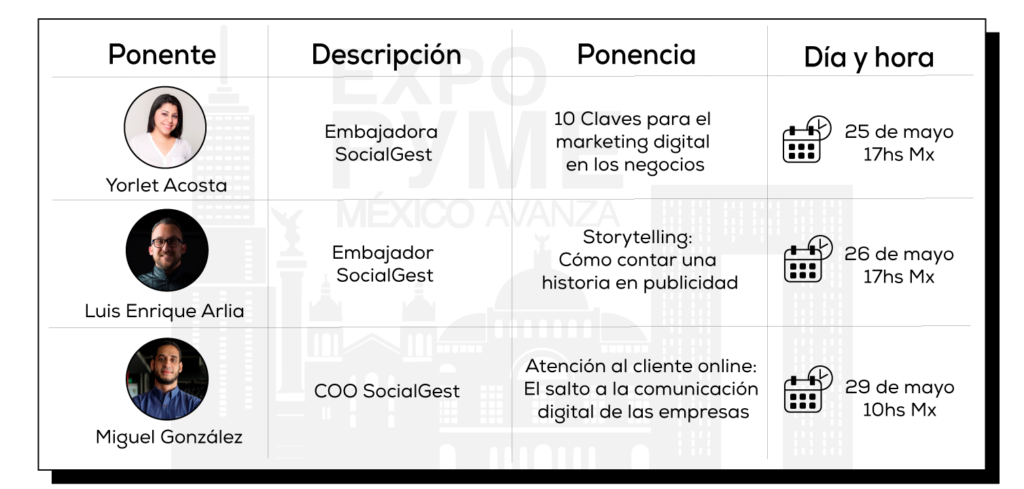 ExpoPyme México Avanza